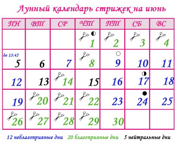 Лунный календарь для стрижки волос на июль 2017